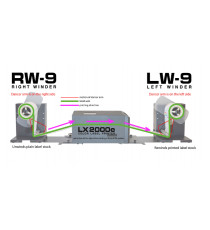 Enrouleur/Dérouleur Primera RW9